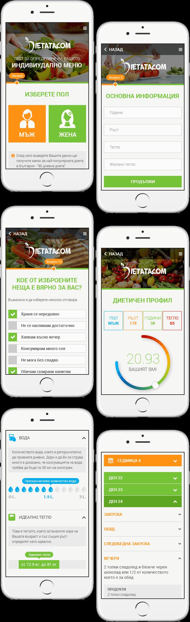 Mobile App Dietata
